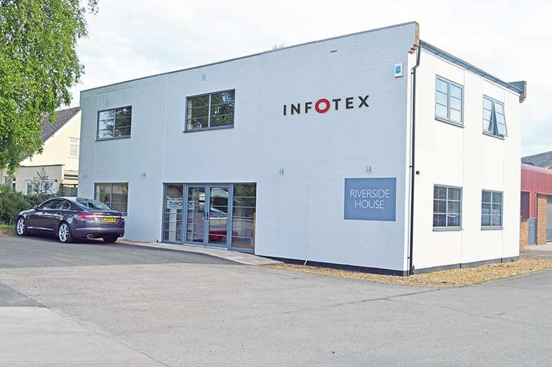 Digital Marketing Agency - Infotex